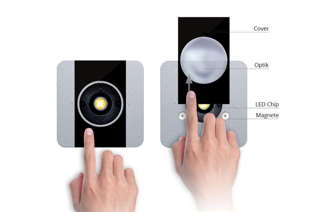 Magnetpunkttechnik