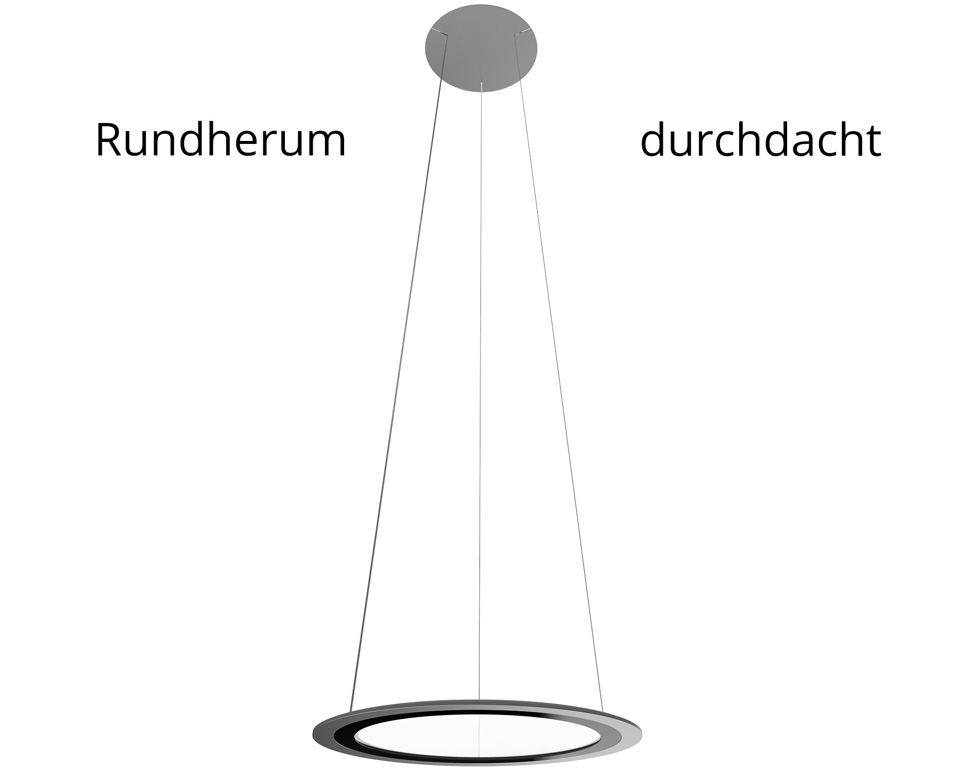 ONYXX Circular - Runde Pendelleuchte - Rundherum durchdacht